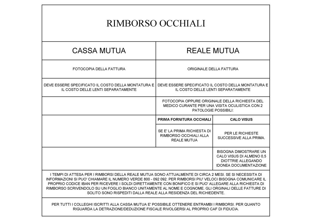 RIMBORSO OCCHIALI